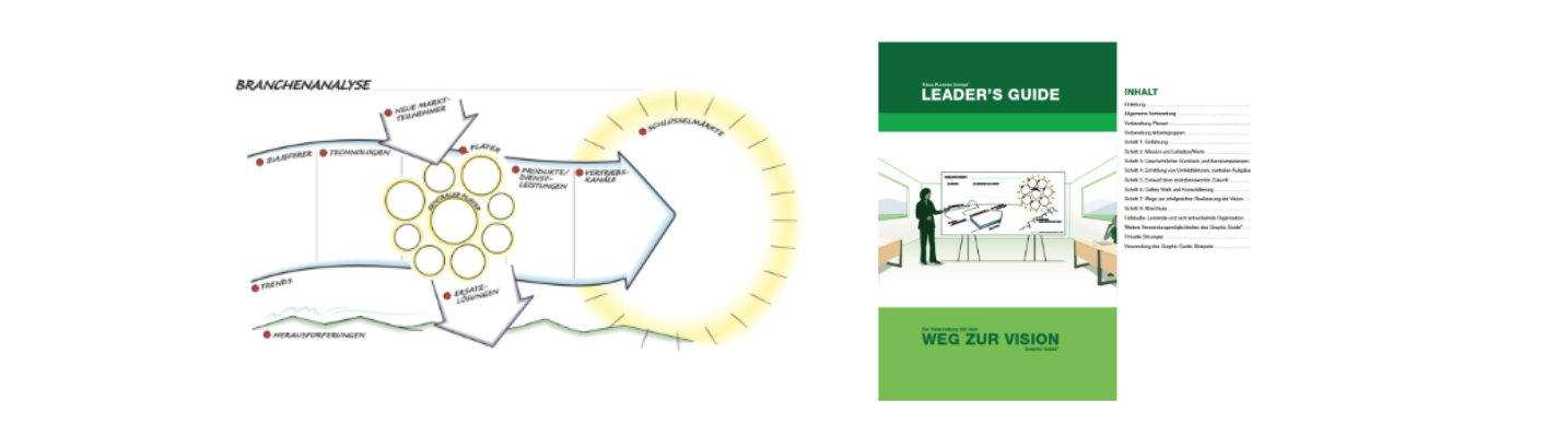 team-management-profil-graphic-guides-unterlagen-tms-profil-1